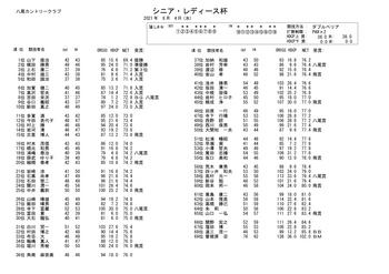 シニアレディース杯8月_page-0001.jpg