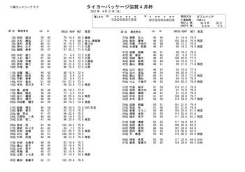 タイヨーパッケージ協賛4月杯_page-0001.jpg