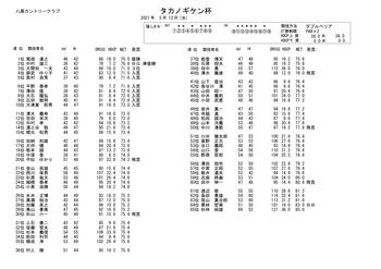 タカノギケン杯_page-0001.jpg