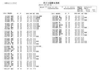 ダイト協賛8月杯_page-0001.jpg