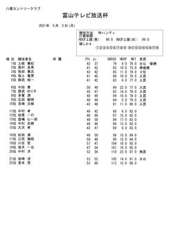 富山テレビ放送杯_page-0001.jpg