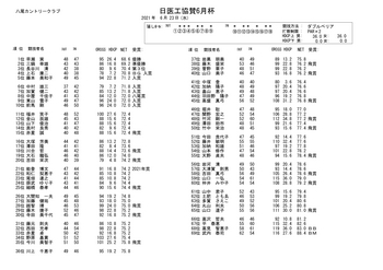 日医工協賛6月杯_page-0001.jpg