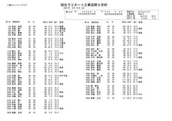 昭北ラミネート工業協賛9月杯_page-0001.jpg
