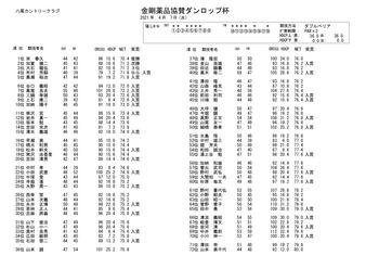 金剛薬品協賛ダンロップ杯_page-0001.jpg