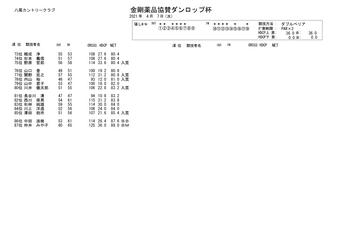 金剛薬品協賛ダンロップ杯_page-0002.jpg