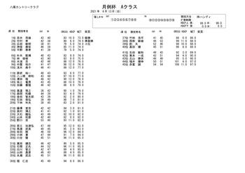 6月 月例杯Aクラス_page-0001.jpg